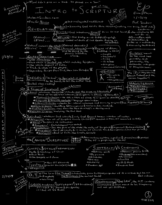 [above is the 1st page of notes from my Theology 249 class: Introduction to Sacred Scripture.]